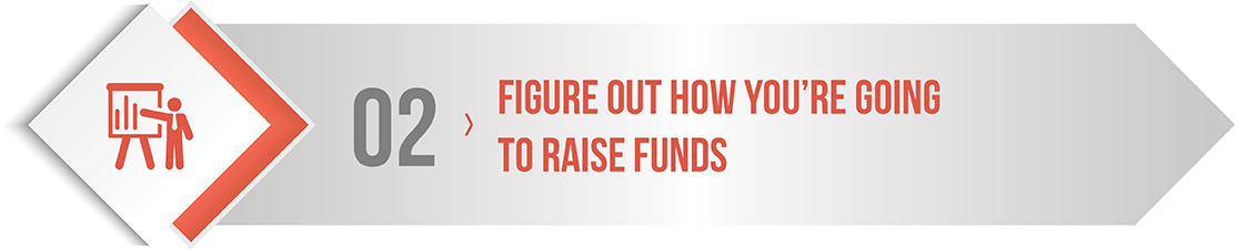 Figure out how you're going to raise funds.