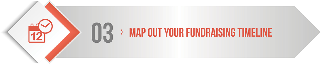 Map out your fundraising timeline.
